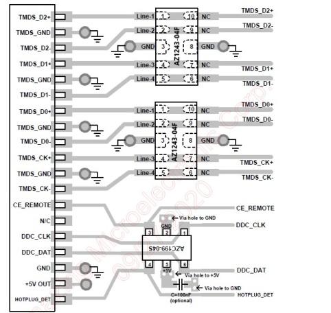 Figure 6 HDMI2.0 LAYOUT