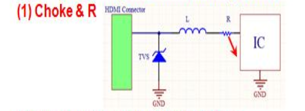 FIGURE.4 IMPEDANCE COMPENSATION BY THE DEVICES ON THE TRANCE OF HDMI TMDS PAIR