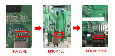 Figure.6 Package evolution of the ESD protection IC on the HDMI TMDS signal trace (a) SOT23-6L, (b)MSOP-10L, and (c) DFN2510P10E